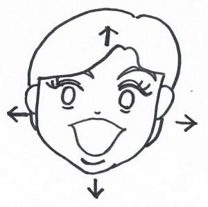 顔の体操2
